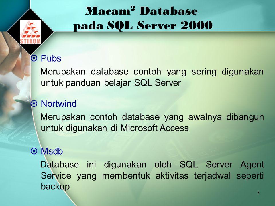 Macam2 Database pada SQL Server 2000