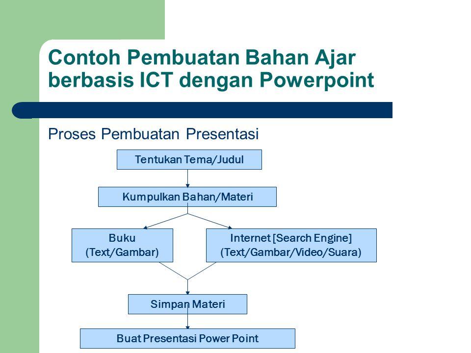 Contoh Pembuatan Bahan Ajar berbasis ICT dengan Powerpoint