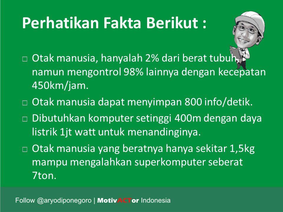 Perhatikan Fakta Berikut :