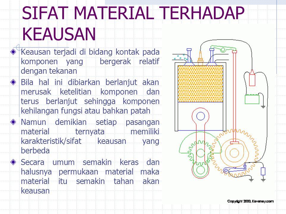 SIFAT MATERIAL TERHADAP KEAUSAN