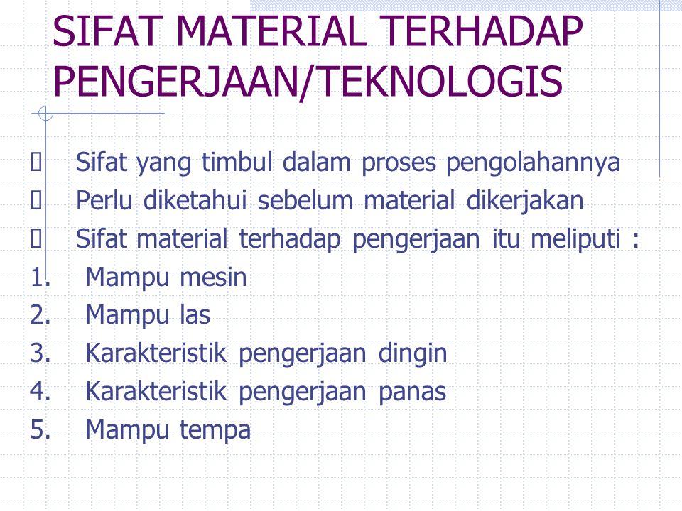 SIFAT MATERIAL TERHADAP PENGERJAAN/TEKNOLOGIS