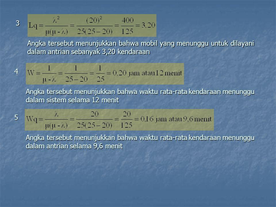 3 Angka tersebut menunjukkan bahwa mobil yang menunggu untuk dilayani dalam antrian sebanyak 3,20 kendaraan.