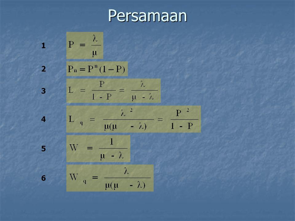 Persamaan 1 2 3 4 5 6