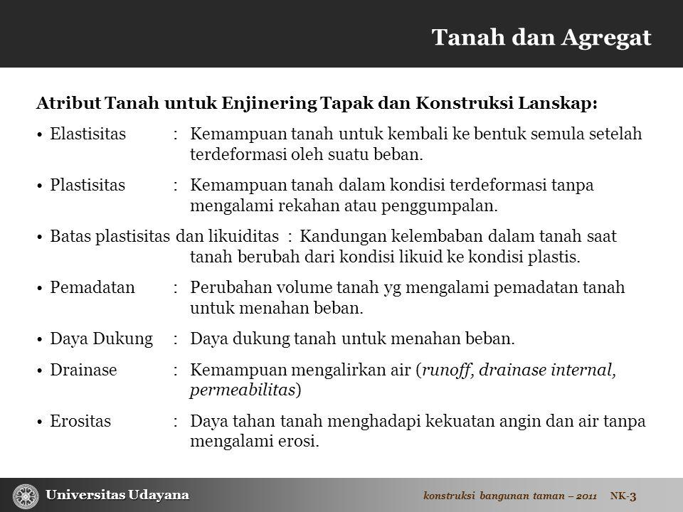 Tanah dan Agregat Atribut Tanah untuk Enjinering Tapak dan Konstruksi Lanskap: Elastisitas : Plastisitas :