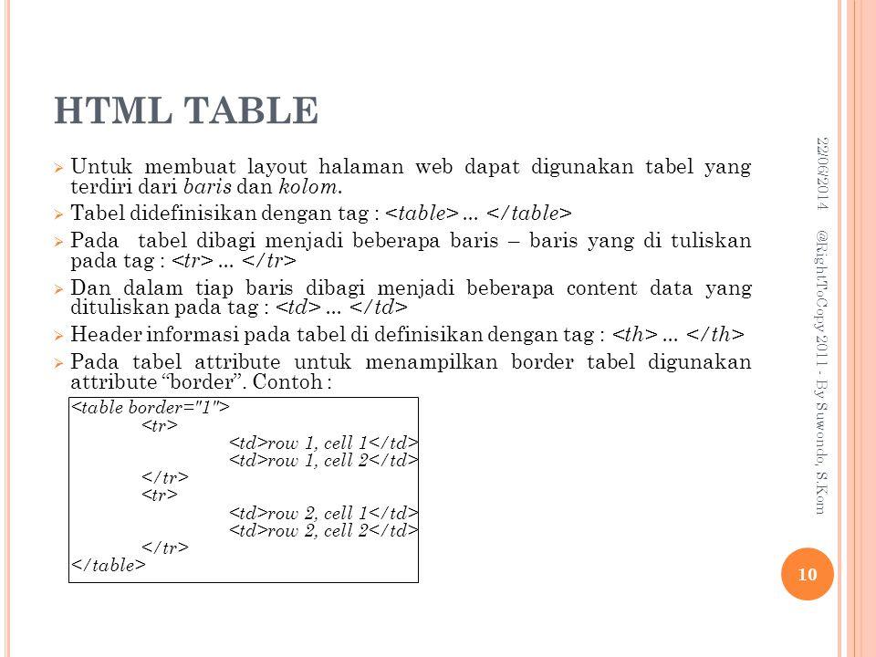HTML TABLE 03/04/2017. Untuk membuat layout halaman web dapat digunakan tabel yang terdiri dari baris dan kolom.