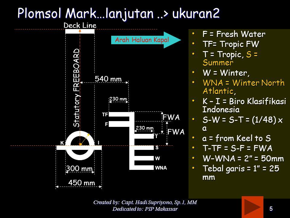 Plomsol Mark…lanjutan ..> ukuran2