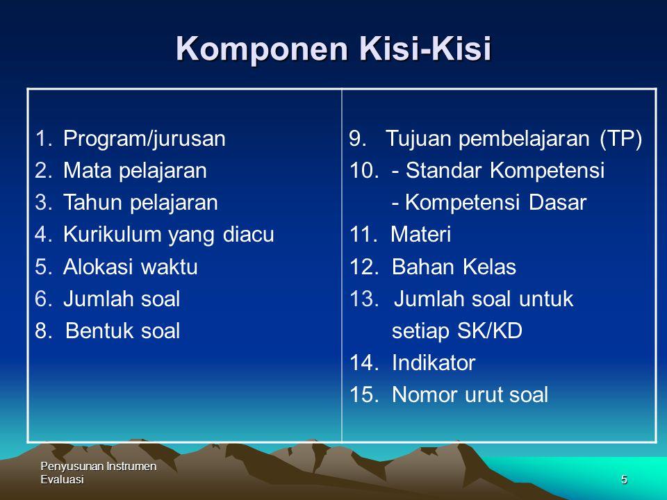 Komponen Kisi-Kisi Program/jurusan Mata pelajaran Tahun pelajaran