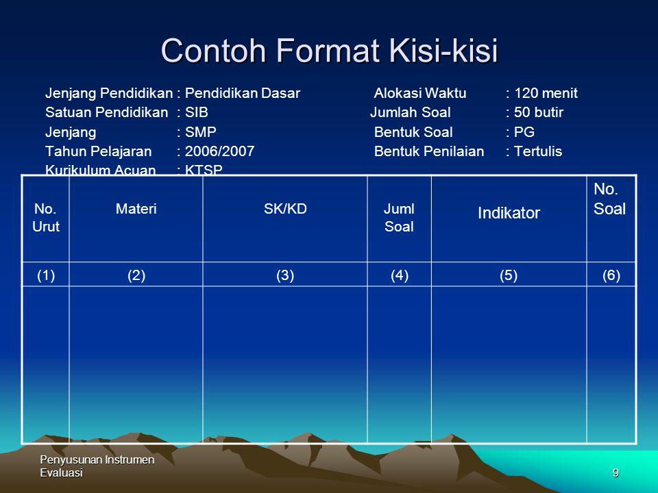 Contoh Format Kisi-kisi