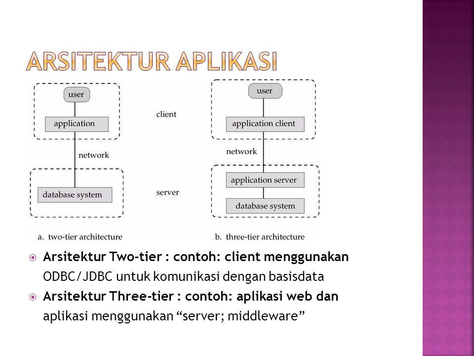 Arsitektur aplikasi Arsitektur Two-tier : contoh: client menggunakan