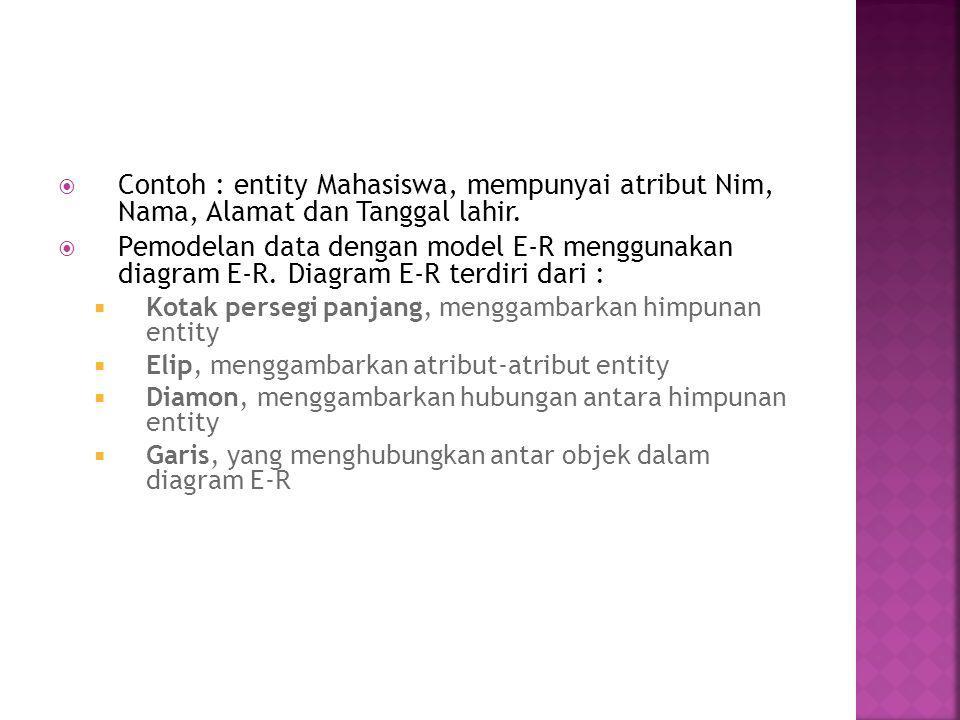 Contoh : entity Mahasiswa, mempunyai atribut Nim, Nama, Alamat dan Tanggal lahir.