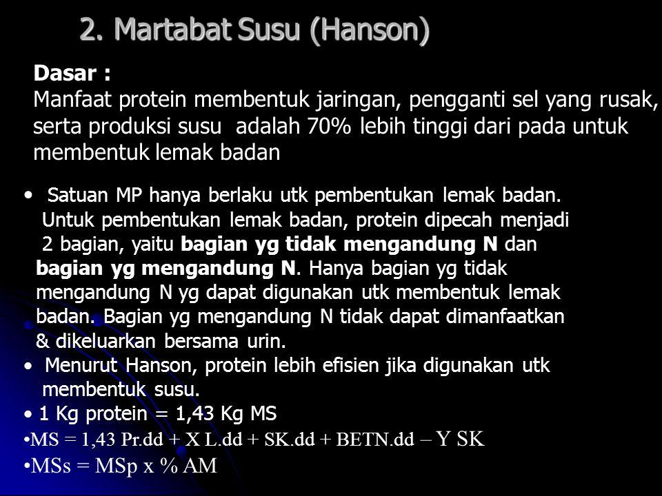 2. Martabat Susu (Hanson)