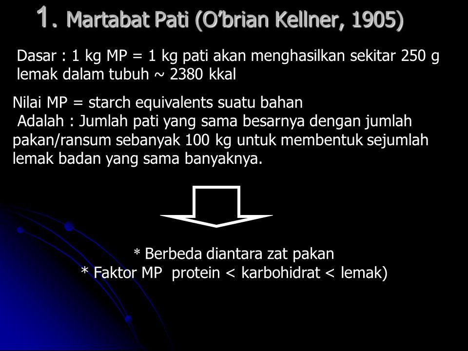 1. Martabat Pati (O'brian Kellner, 1905)