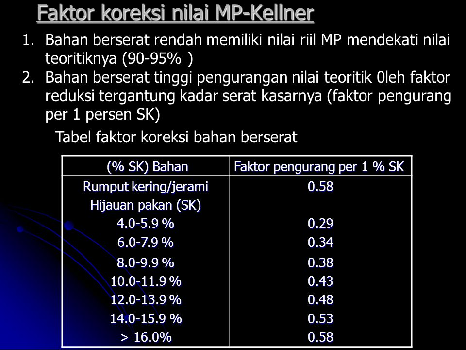 Faktor koreksi nilai MP-Kellner