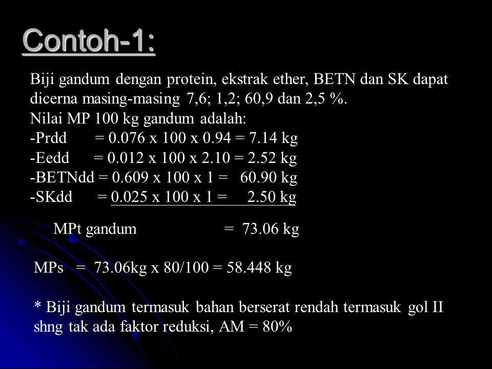 Contoh-1: Biji gandum dengan protein, ekstrak ether, BETN dan SK dapat dicerna masing-masing 7,6; 1,2; 60,9 dan 2,5 %.