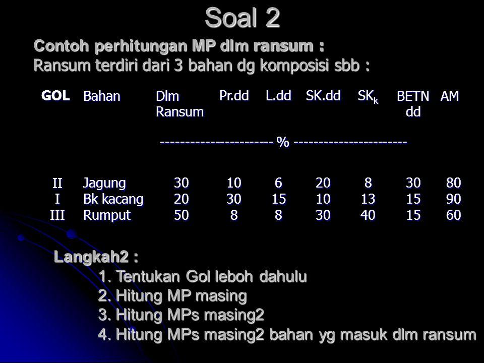 Soal 2 Contoh perhitungan MP dlm ransum : Ransum terdiri dari 3 bahan dg komposisi sbb : GOL. Bahan.