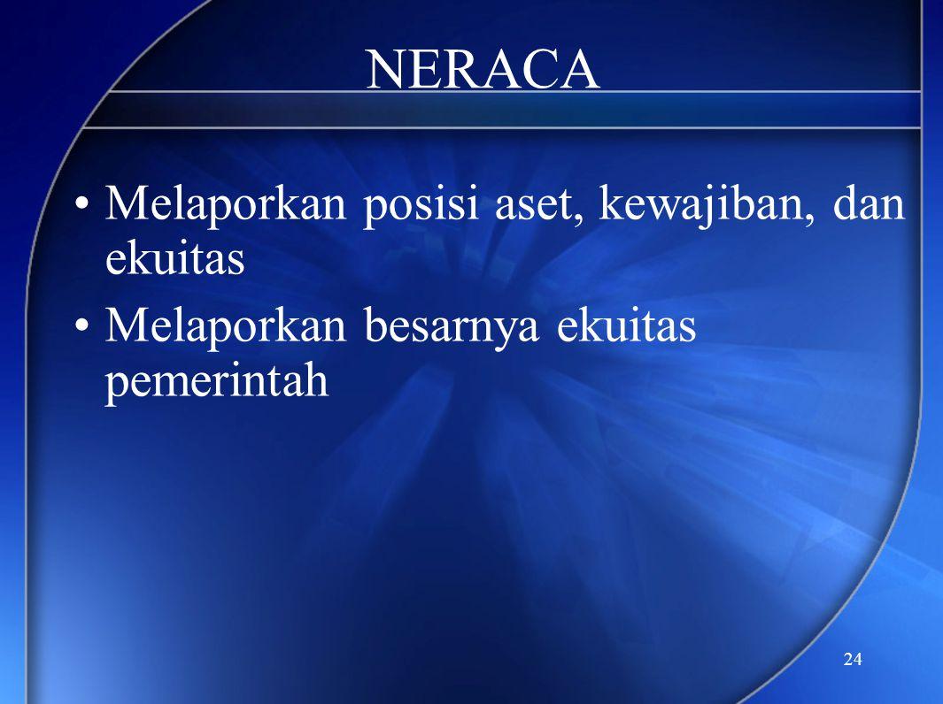 NERACA Melaporkan posisi aset, kewajiban, dan ekuitas