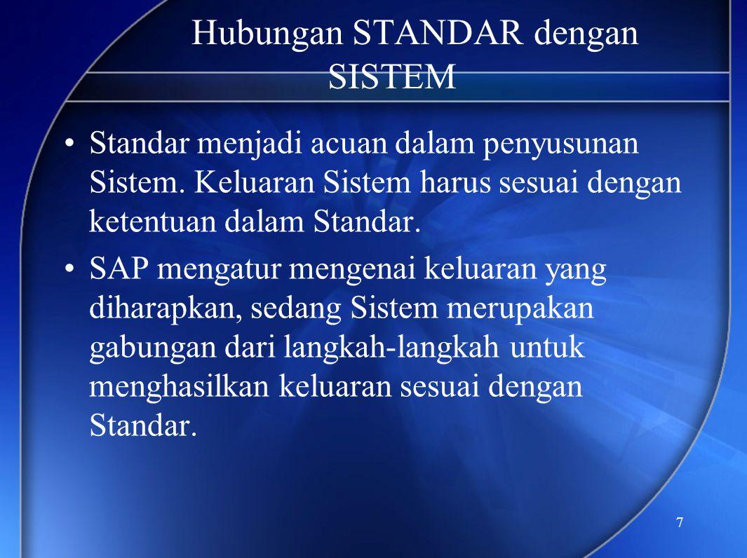 Hubungan STANDAR dengan SISTEM