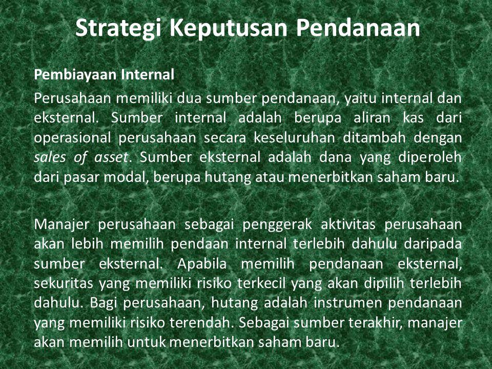 Strategi Keputusan Pendanaan