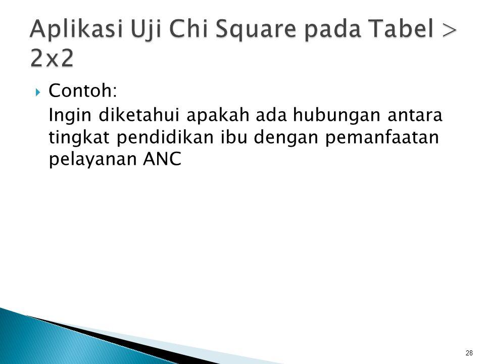 Aplikasi Uji Chi Square pada Tabel > 2x2