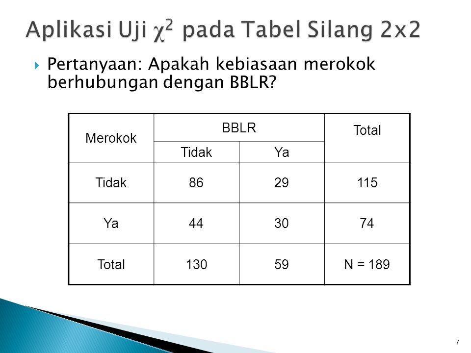 Aplikasi Uji χ2 pada Tabel Silang 2x2