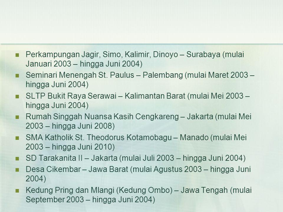 Perkampungan Jagir, Simo, Kalimir, Dinoyo – Surabaya (mulai Januari 2003 – hingga Juni 2004)