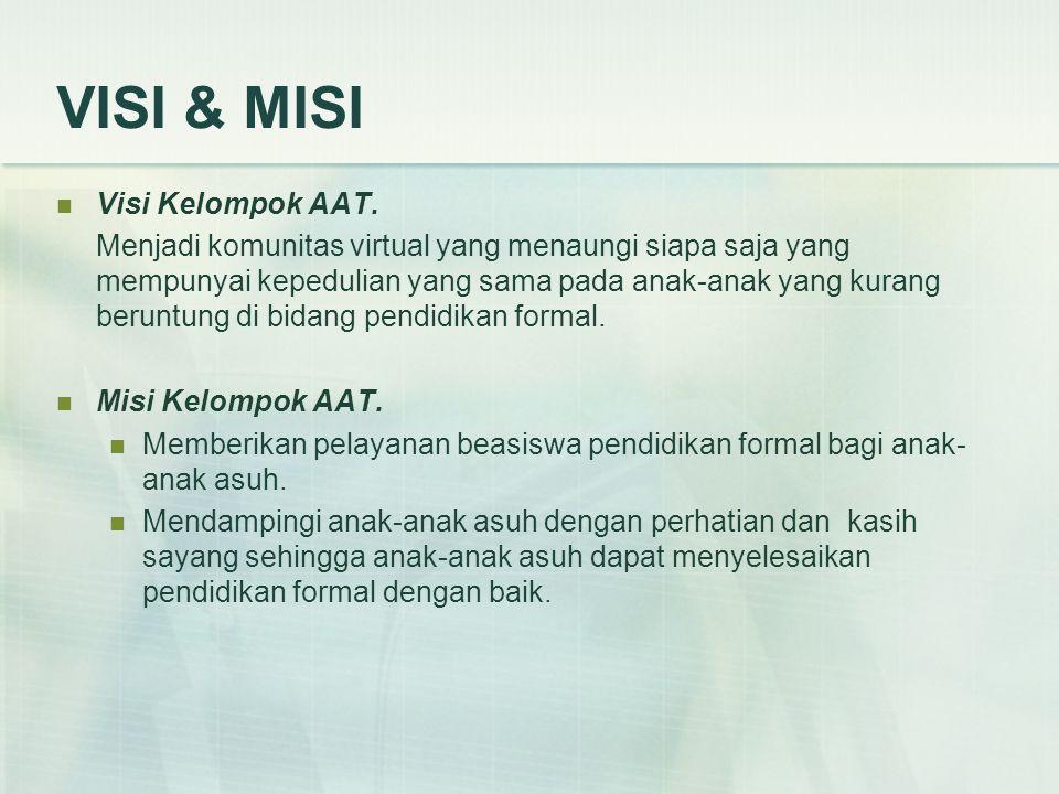 VISI & MISI Visi Kelompok AAT.