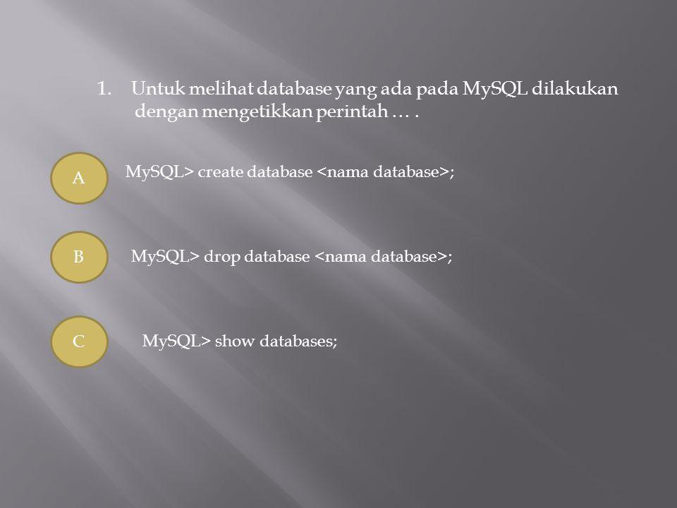 Untuk melihat database yang ada pada MySQL dilakukan