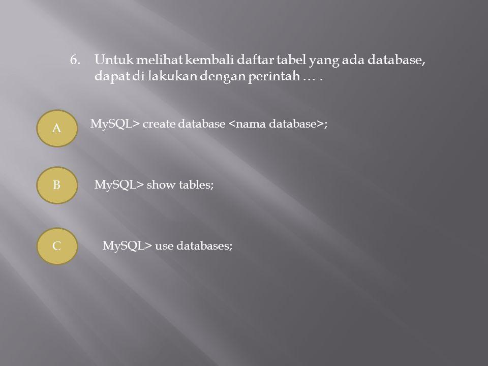 Untuk melihat kembali daftar tabel yang ada database,