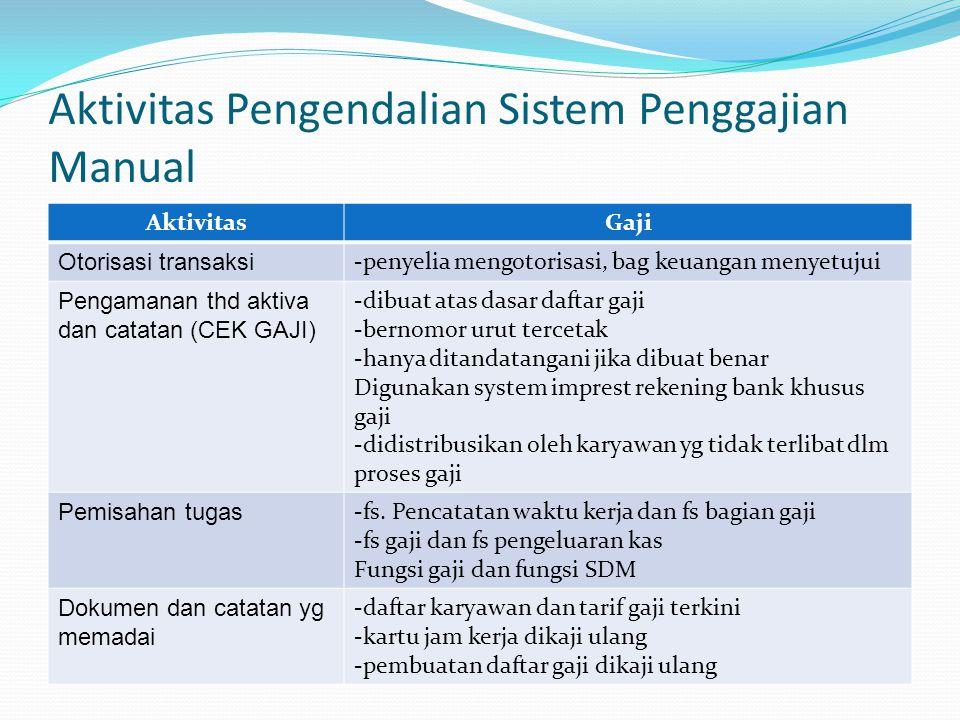 Aktivitas Pengendalian Sistem Penggajian Manual