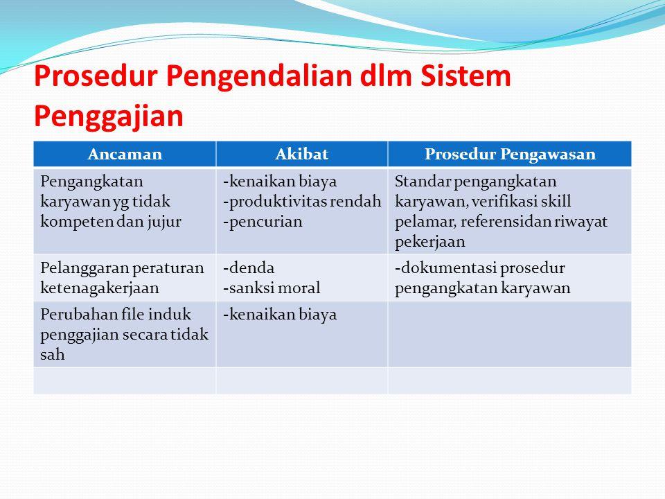 Prosedur Pengendalian dlm Sistem Penggajian