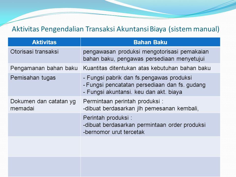 Aktivitas Pengendalian Transaksi Akuntansi Biaya (sistem manual)