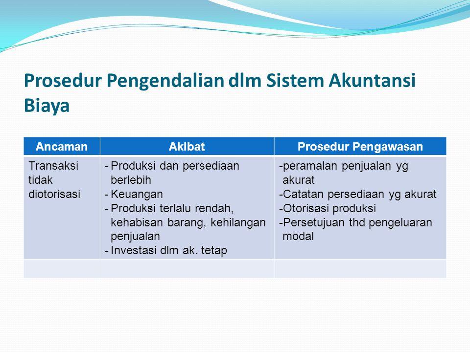Prosedur Pengendalian dlm Sistem Akuntansi Biaya