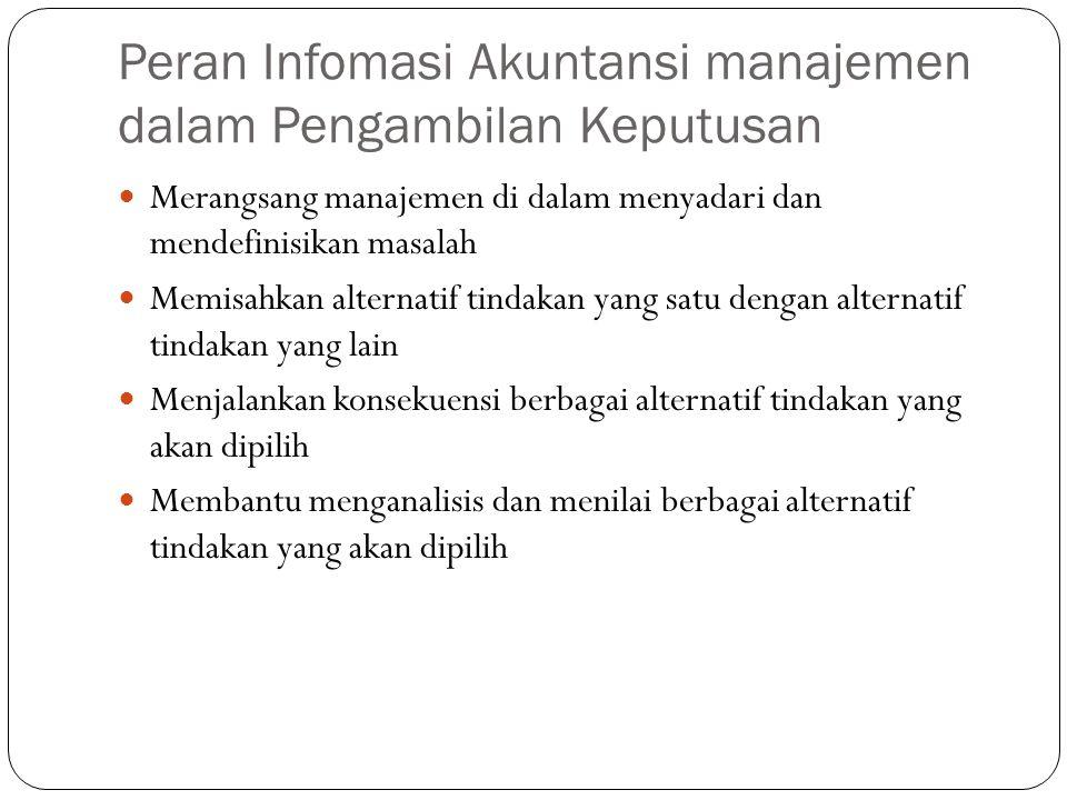 Peran Infomasi Akuntansi manajemen dalam Pengambilan Keputusan