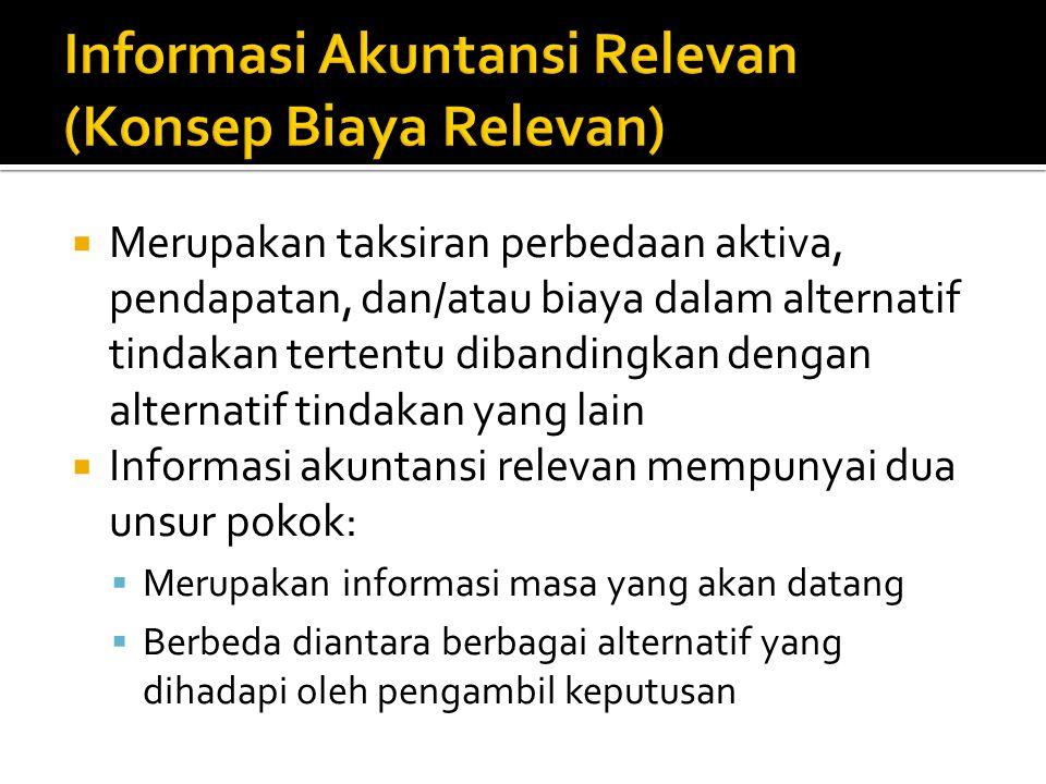 Informasi Akuntansi Relevan (Konsep Biaya Relevan)