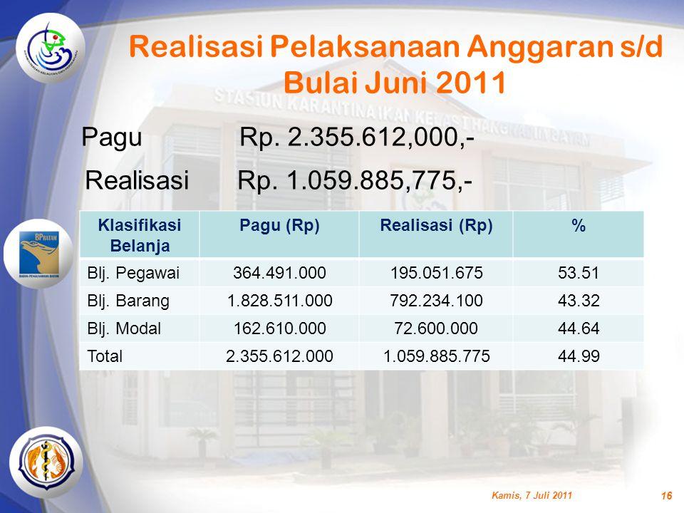 Realisasi Pelaksanaan Anggaran s/d Bulai Juni 2011
