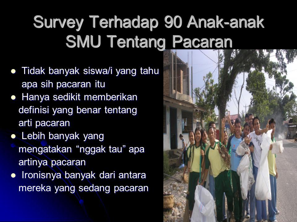 Survey Terhadap 90 Anak-anak SMU Tentang Pacaran