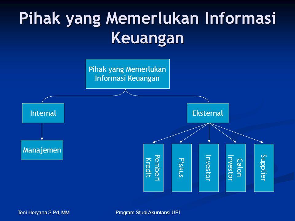 Pihak yang Memerlukan Informasi Keuangan