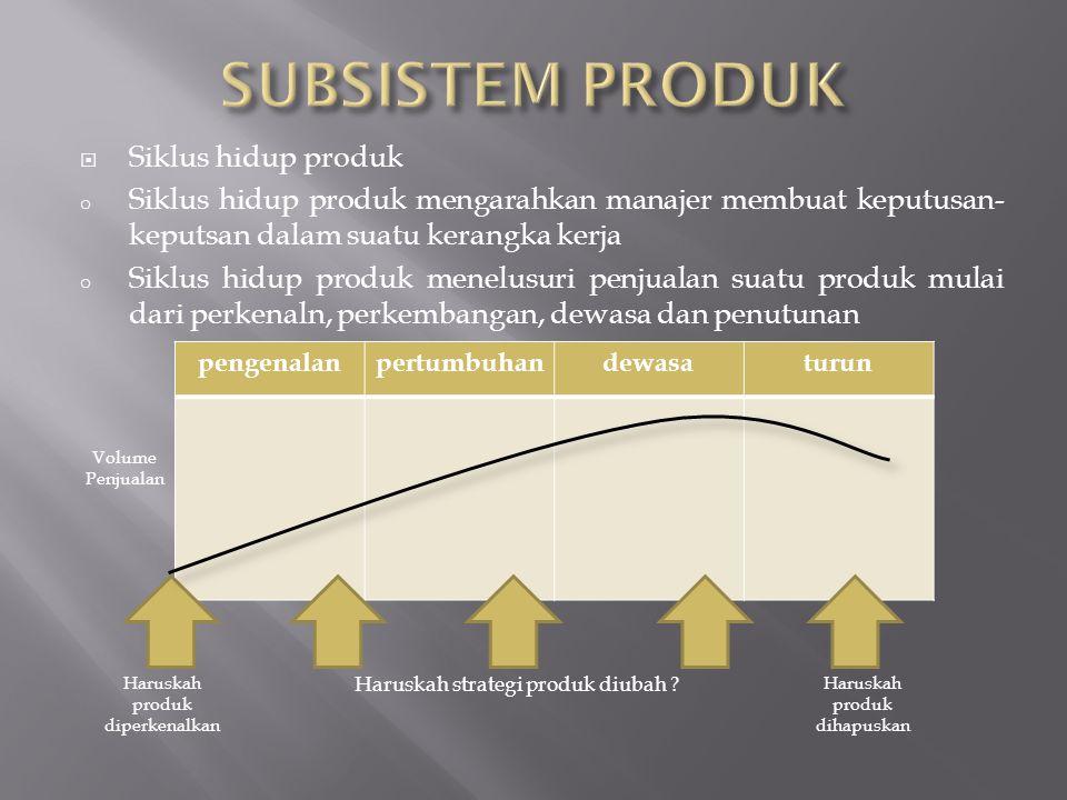 SUBSISTEM PRODUK Siklus hidup produk