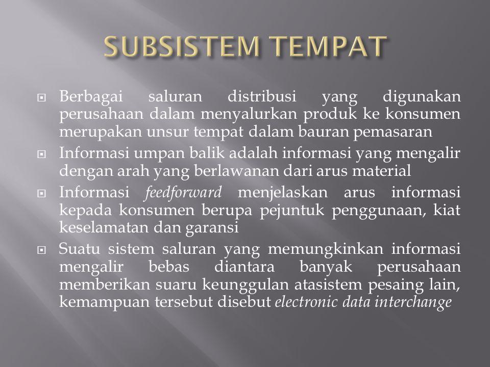 SUBSISTEM TEMPAT