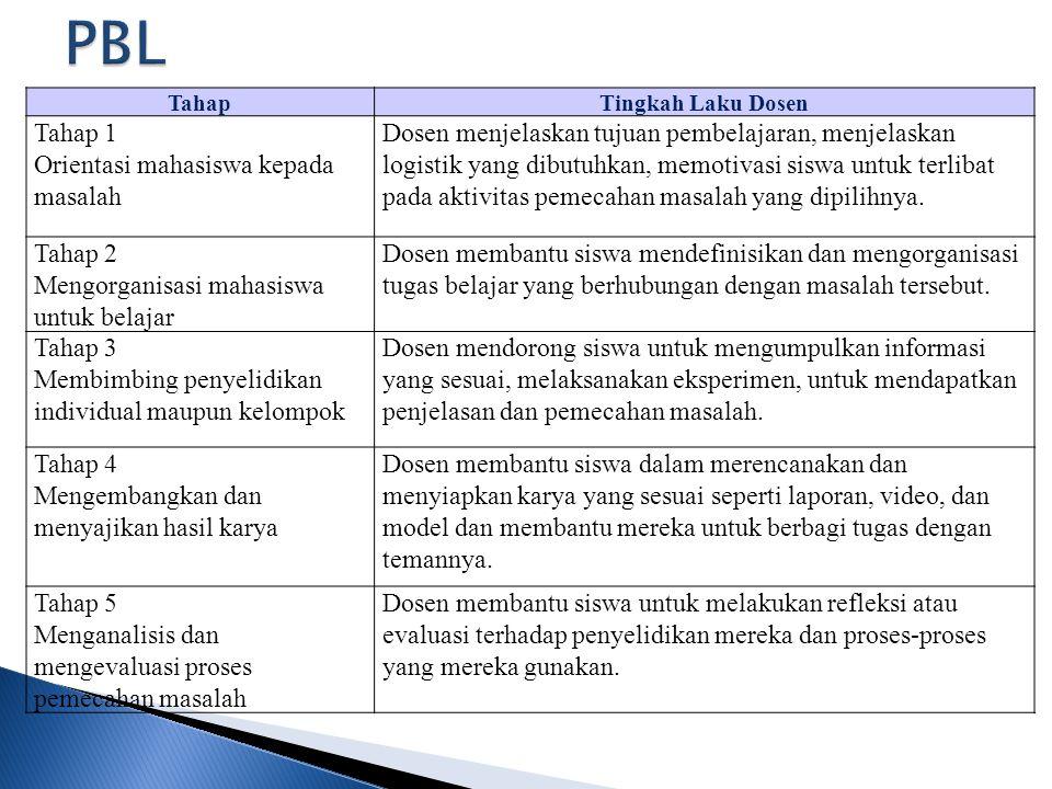 PBL Tahap 1 Orientasi mahasiswa kepada masalah