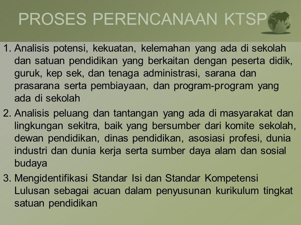 PROSES PERENCANAAN KTSP