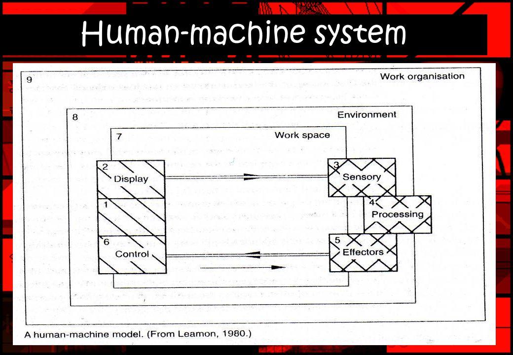 Human-machine system
