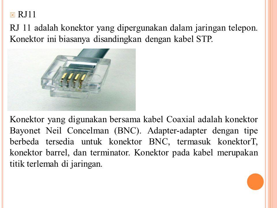 RJ11 RJ 11 adalah konektor yang dipergunakan dalam jaringan telepon. Konektor ini biasanya disandingkan dengan kabel STP.