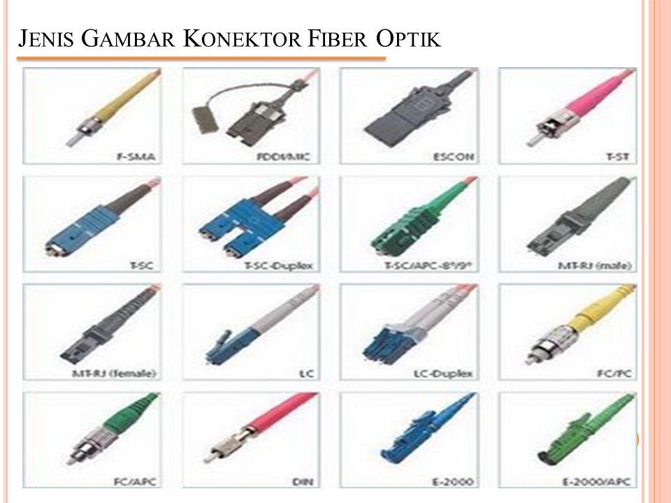 Jenis Gambar Konektor Fiber Optik
