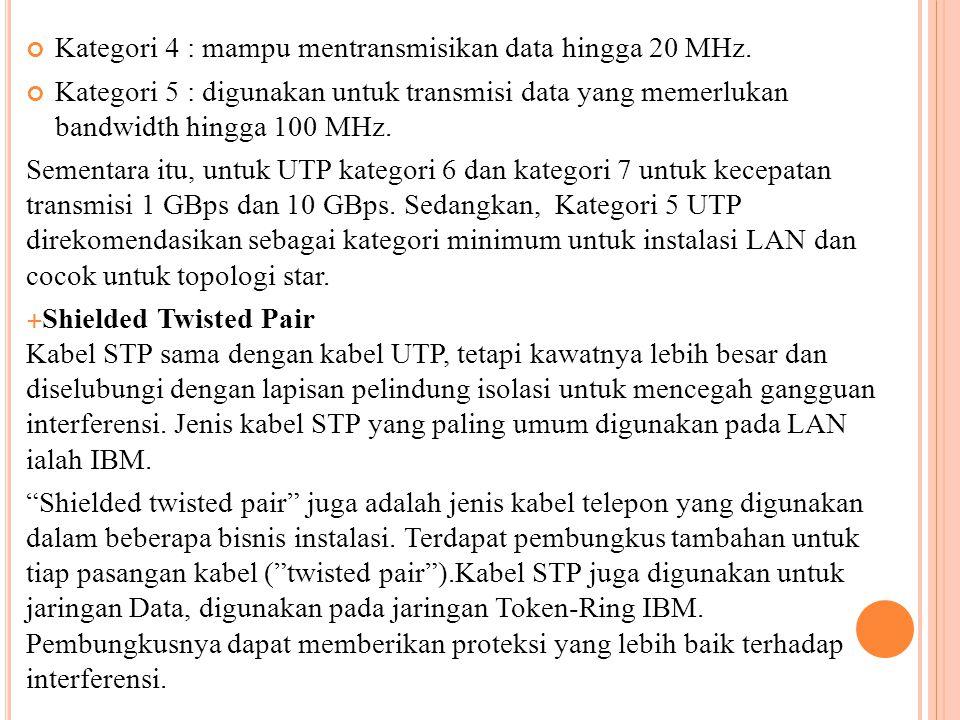 Kategori 4 : mampu mentransmisikan data hingga 20 MHz.