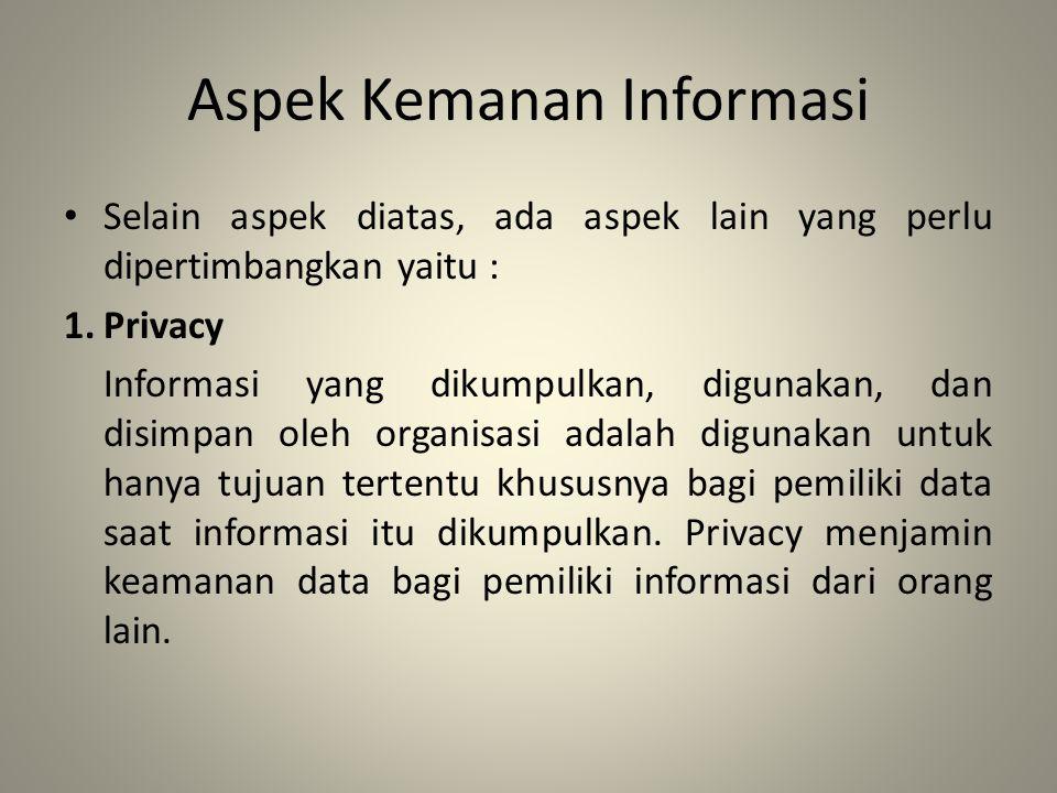 Aspek Kemanan Informasi