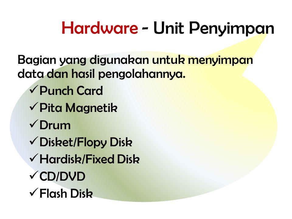 Hardware - Unit Penyimpan