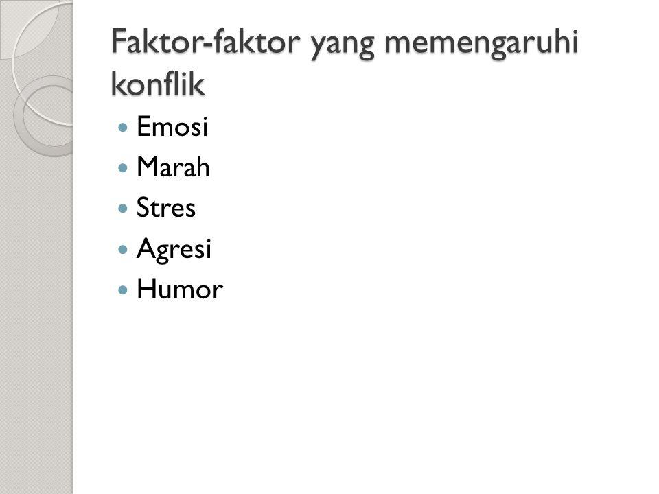 Faktor-faktor yang memengaruhi konflik