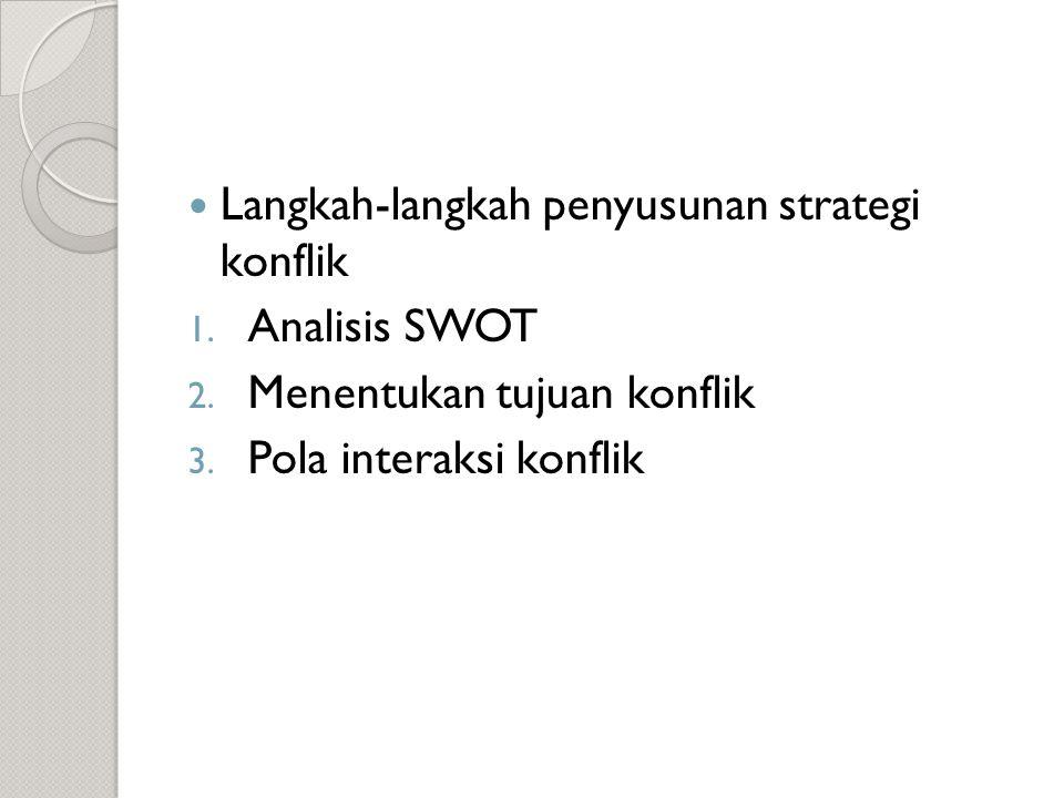 Langkah-langkah penyusunan strategi konflik