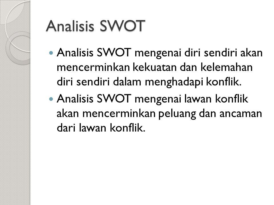 Analisis SWOT Analisis SWOT mengenai diri sendiri akan mencerminkan kekuatan dan kelemahan diri sendiri dalam menghadapi konflik.